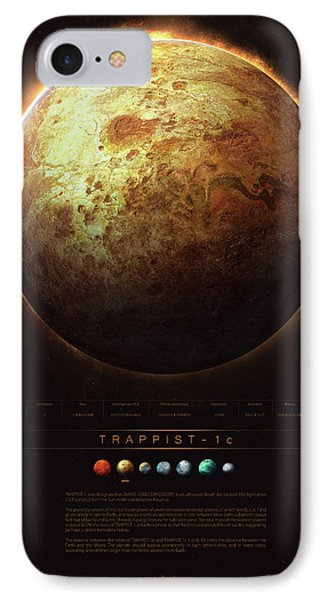 Planets iPhone 7 Case - Trappist-1c by Guillem H Pongiluppi