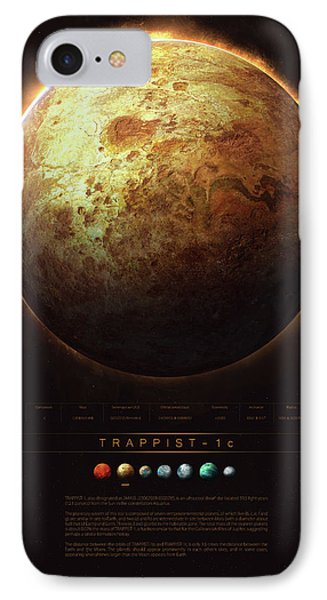 Trappist-1c IPhone Case