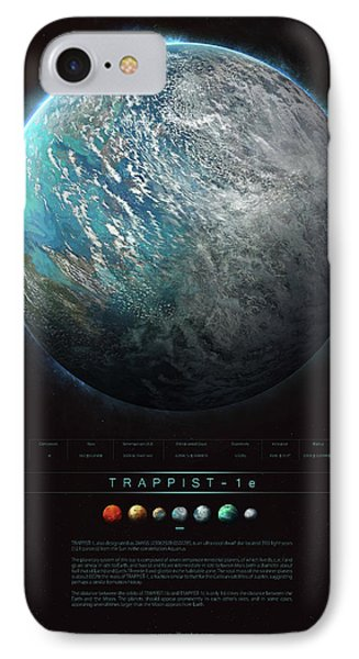 Planets iPhone 7 Case - Trappist-1e by Guillem H Pongiluppi