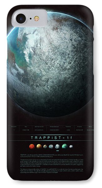 Planets iPhone 7 Case - Trappist-1f by Guillem H Pongiluppi