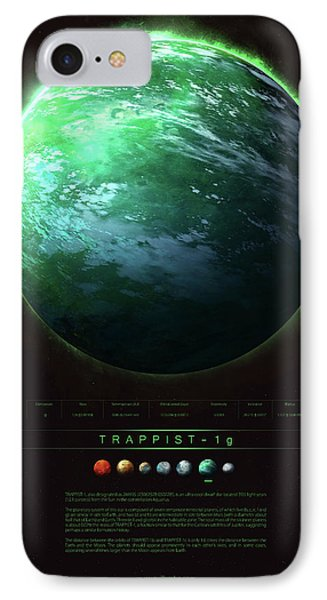 Planets iPhone 7 Case - Trappist-1g by Guillem H Pongiluppi