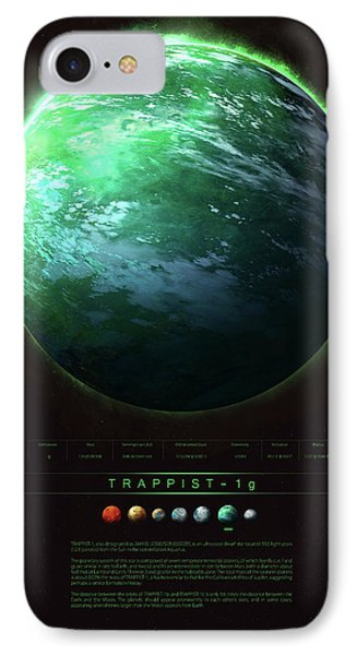 Trappist-1g IPhone Case