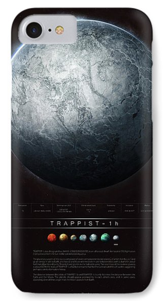 Planets iPhone 7 Case - Trappist-1h by Guillem H Pongiluppi