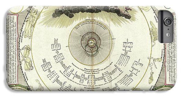 Tychonic Solar System IPhone 7 Plus Case by Library Of Congress, Geography And Map Division