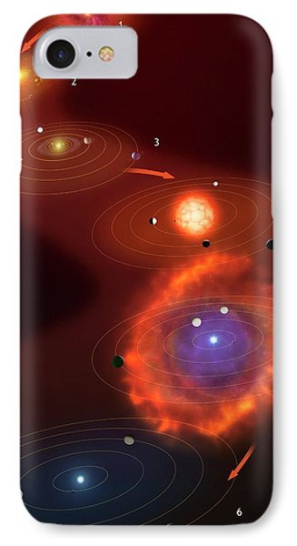 Birth And Death Of The Solar System IPhone Case