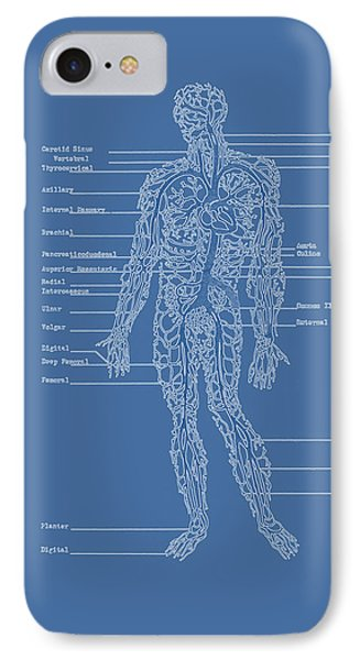 Table Of Arteries IPhone Case