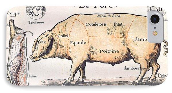 Cuts Of Pork IPhone Case
