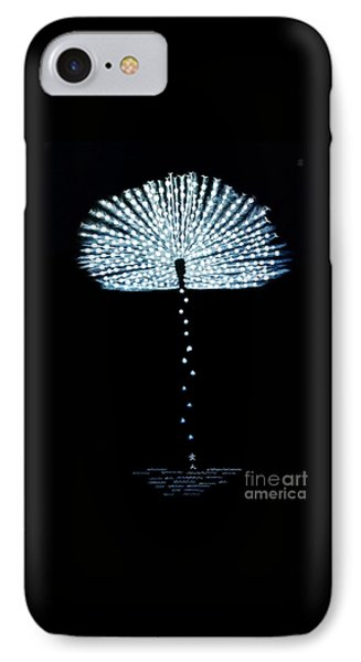 Female Feather IPhone Case