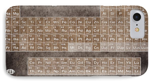 Wall chart iphone 8 cases fine art america wall chart iphone 8 case tableau periodiques periodic table of the elements vintage chart sepia urtaz Images