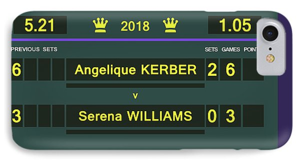 Wimbledon Scoreboard - Customizable - 2017 Muguruza IPhone Case