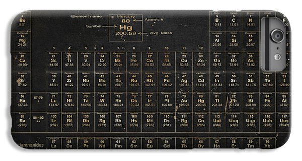 The iPhone 8 Plus Case - Periodic Table Of The Elements by Grace Pullen