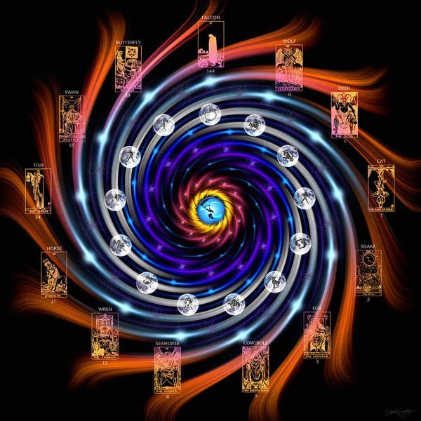 Celtic Tarot Moon Cycle Zodiac Poster