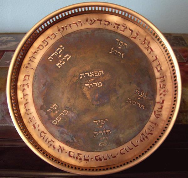 Cosmic Seder Plate Poster