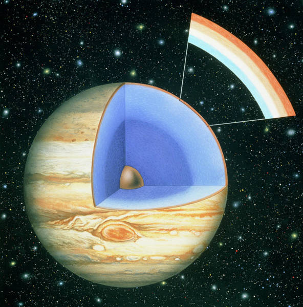Cutaway Illustration Of Jupiter Poster
