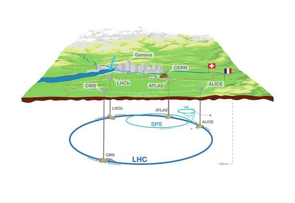 Large Hadron Collider Poster