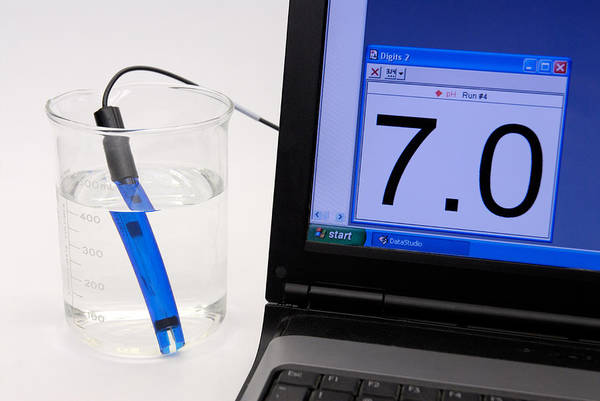 Measurement Of Ph Balance In Water Poster