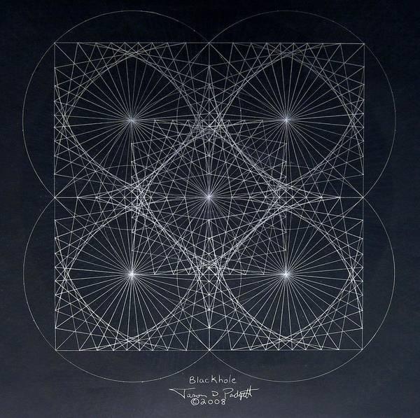 Plancks Blackhole Poster
