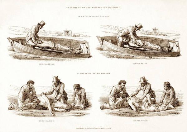 Resuscitation Poster