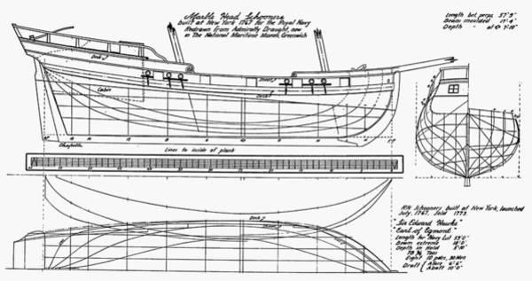 Schooner Plans, 1767 Poster