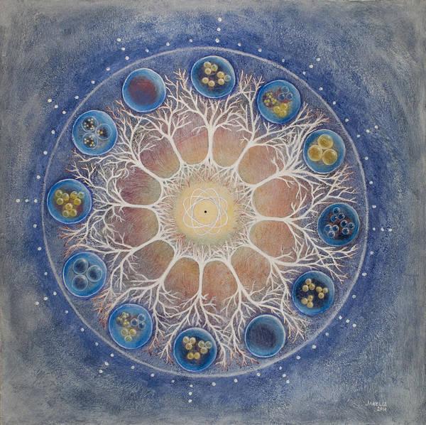 Universal Tree Of Life Poster