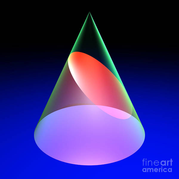 Conic Section Ellipse 6 Poster