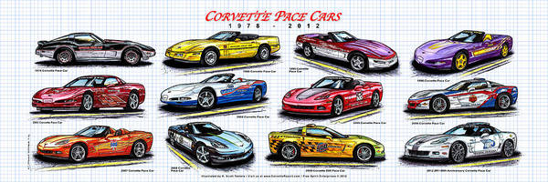 1978 - 2012 Indy 500 Pace Car Corvettes Poster