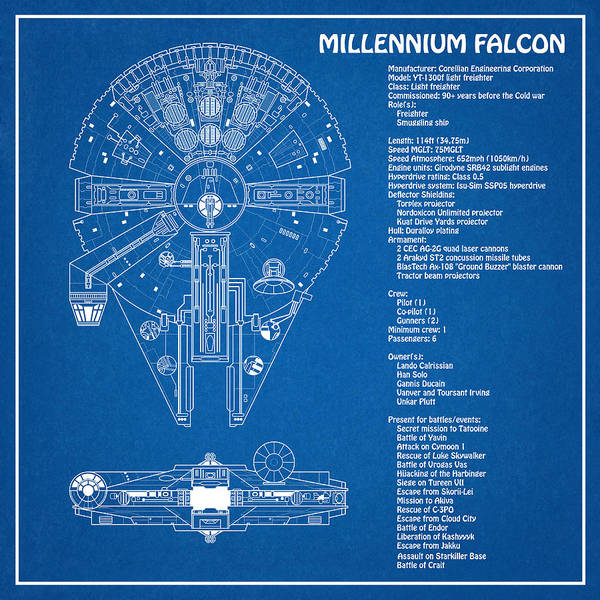 Diagram Illustration For The Millennium Falcon From Star Wars With Technical Data Information Poster
