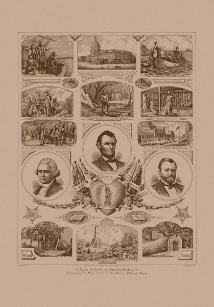 Chain Of Events In American History Poster
