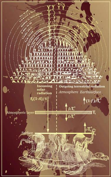 Greenhouse Effect Mythology Poster