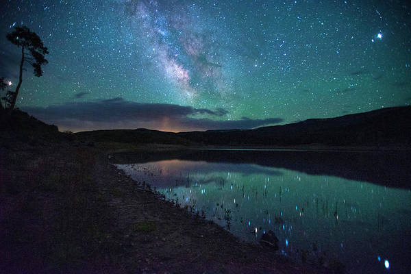 Milky Way Reflections Poster