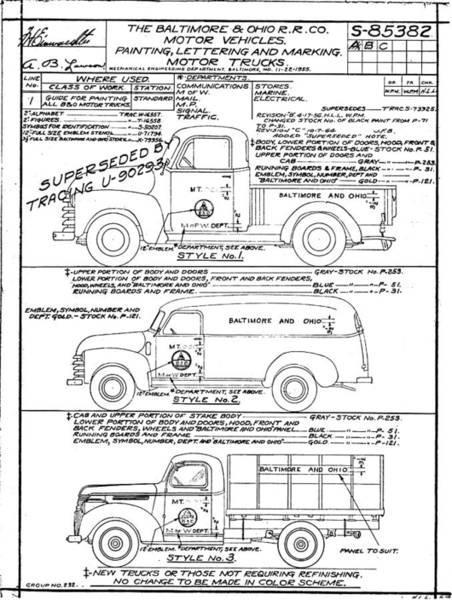 Motor Vehicles Poster