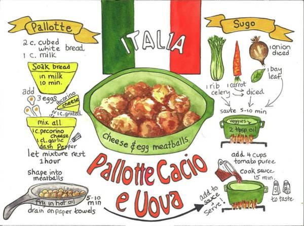 Pallotte Cacio Poster