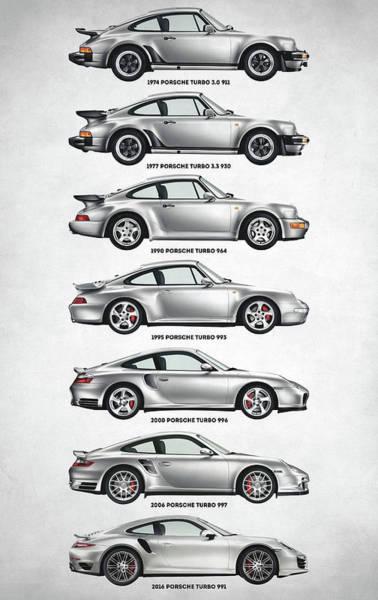Porsche 911 Turbo Evolution Poster