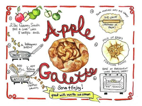 Recipe- Apple Galette Poster