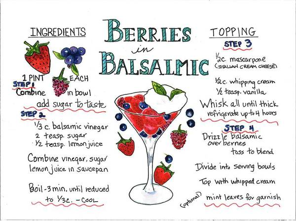 Recipe- Berries In Balsamic Poster