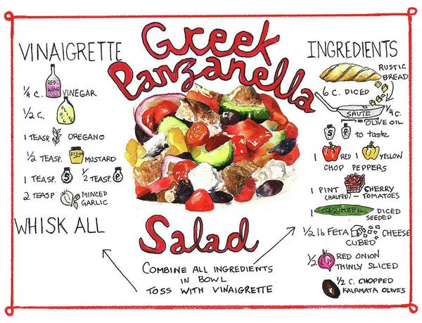Recipe- Panzanella Salad Poster