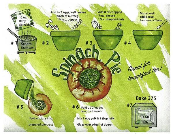 Recipe-spinach Pie Poster