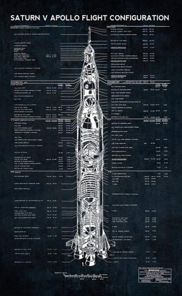 Saturn V Apollo Moon Mission Rocket Blueprint  1967 Poster