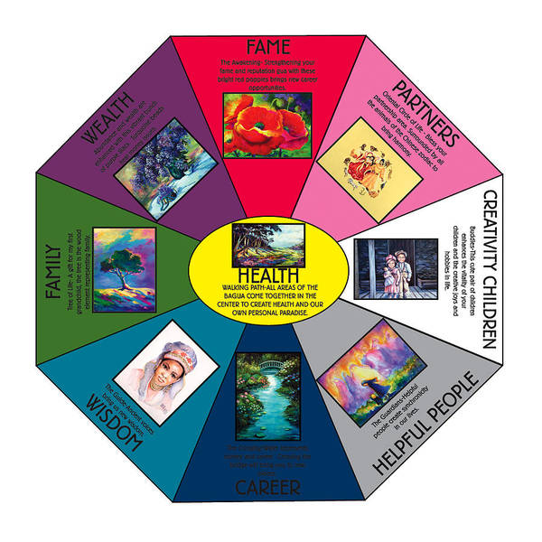 The Bagua Poster