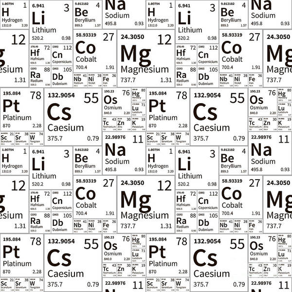 A Lot Of Chemical Elements From Poster