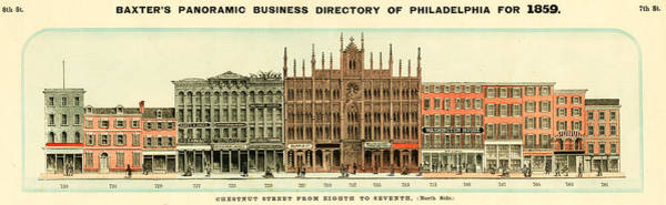 Baxter's Panoramic Business Directory Poster