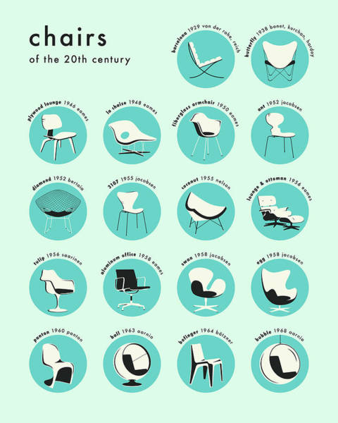 Chairs Of The 20th Century - Blue Version Poster