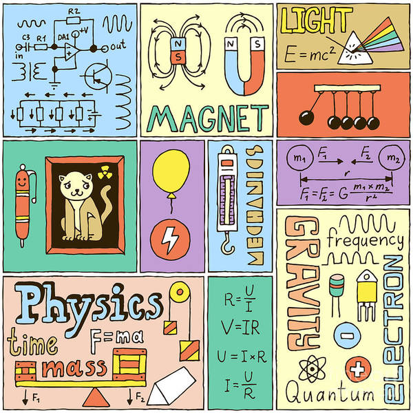Physics Science Banners Set. Color Hand Poster