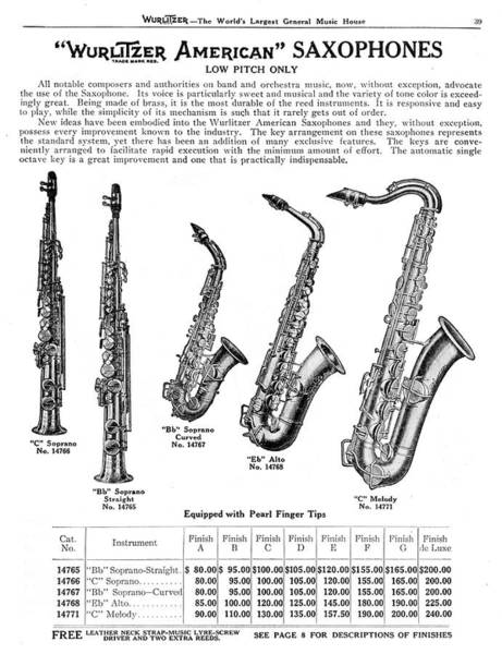 Wall Art - Drawing -  Five Saxophones From  The Wurlitzer by Mary Evans Picture Library