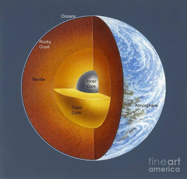 Wall Art - Photograph - Earth's Internal Structure, Artwork by David A. Hardy