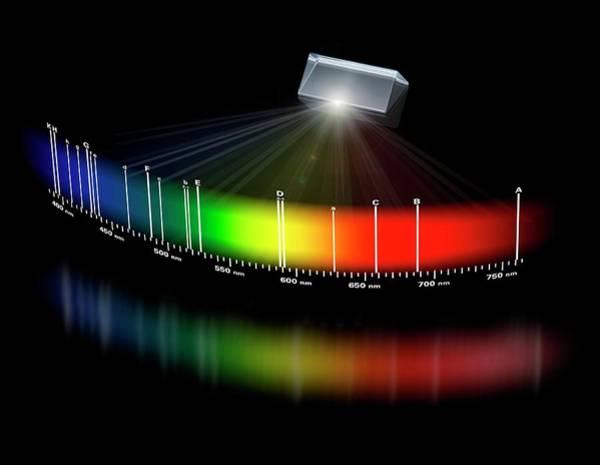 Wavelength Photograph - Fraunhofer Lines by Carlos Clarivan