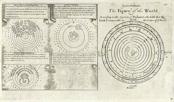Wall Art - Photograph - Historical Cosmologies by Library Of Congress, Geography And Map Division