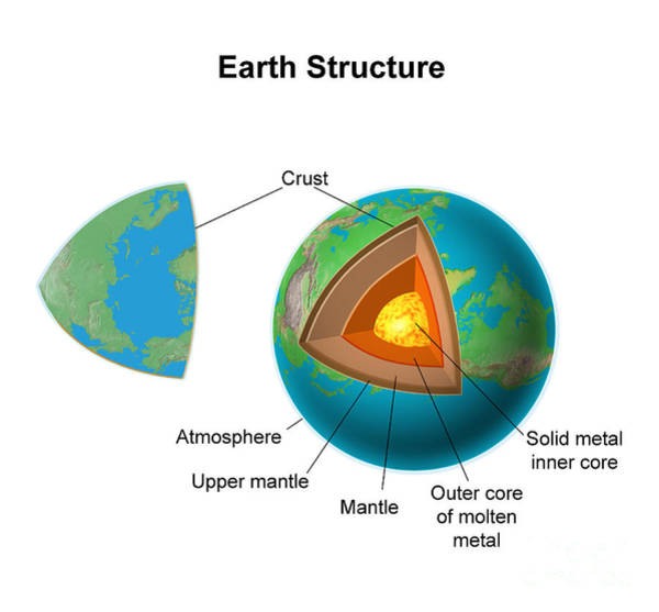 Wall Art - Photograph - Internal Structure Of The Earth by Carlyn Iverson