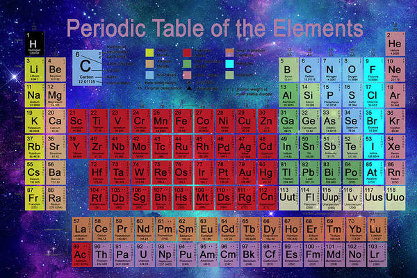 Wall Art - Photograph - Periodic Table by Carol & Mike Werner