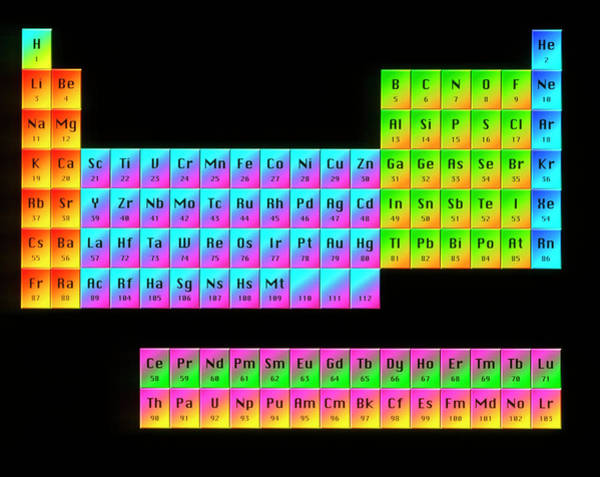 Periodic Table Photograph - Periodic Table Of Elements by Mehau Kulyk/science Photo Library